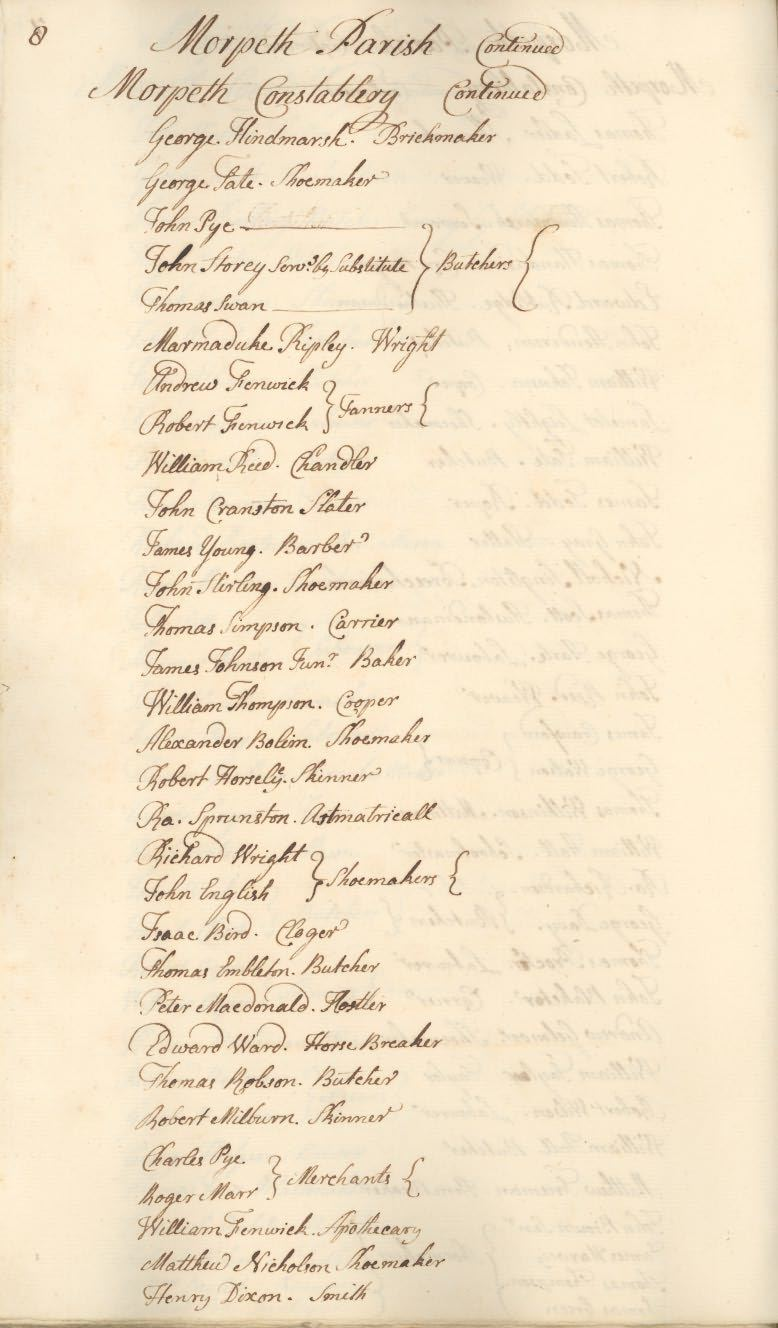 Picture of Northumberland Militia List